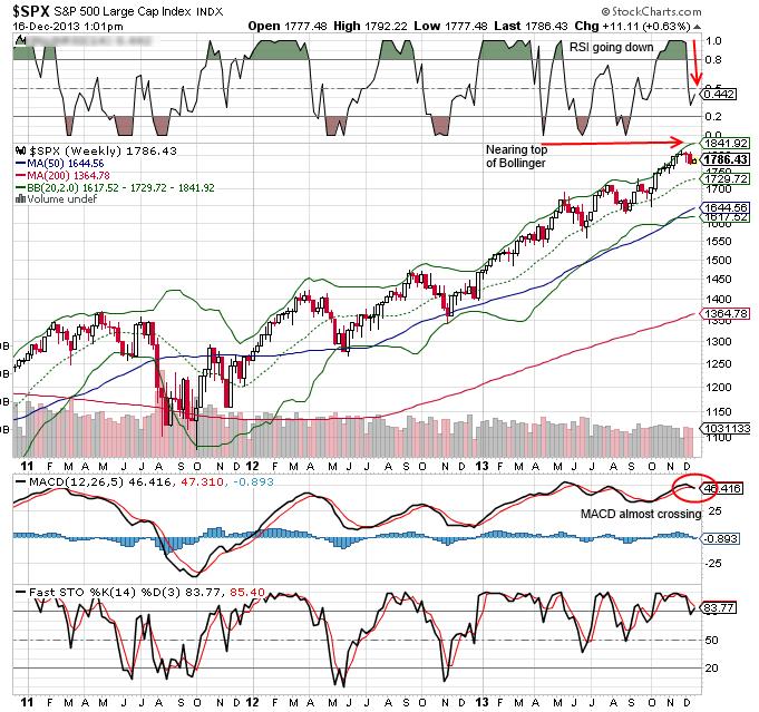 SandP-chart-Dec.16-2013