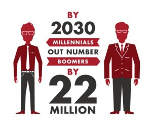 Millennials-numbers-as-of-2015_rsz